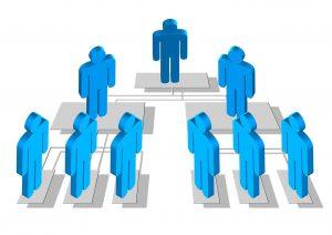struttura organizzativa rigida